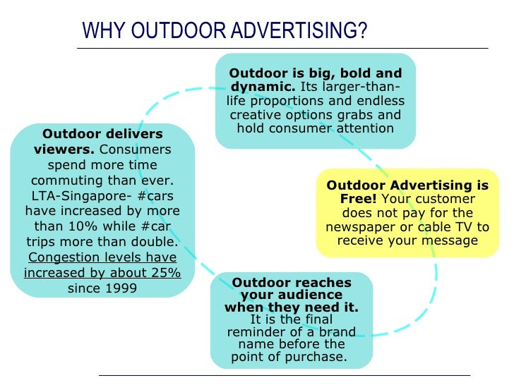 Outdoor advertising specialist tpm company profile 2009 for Ad agency profile