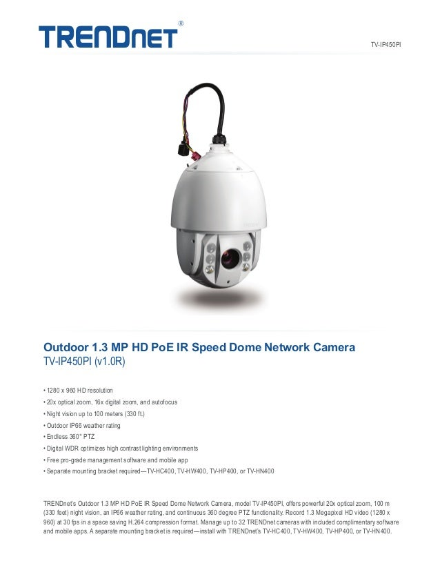 New Driver: TRENDnet TV-IP450PI v1.1R Network Camera
