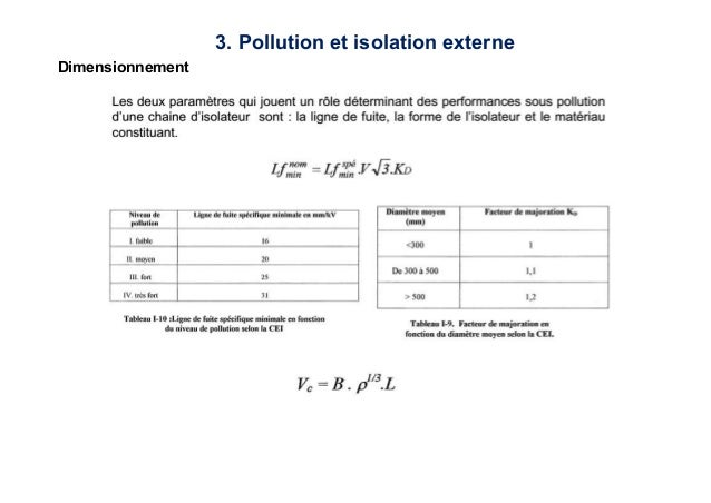 Haute tension isolation externe pollution for Haute tension