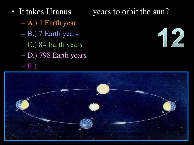 Inner and Outer Planets PowerPoint - Pics about space