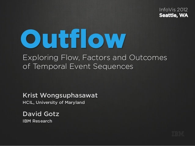 InfoVis 2012                                 Seattle, WAOutflowExploring Flow, Factors and Outcomesof Temporal Event Sequen...