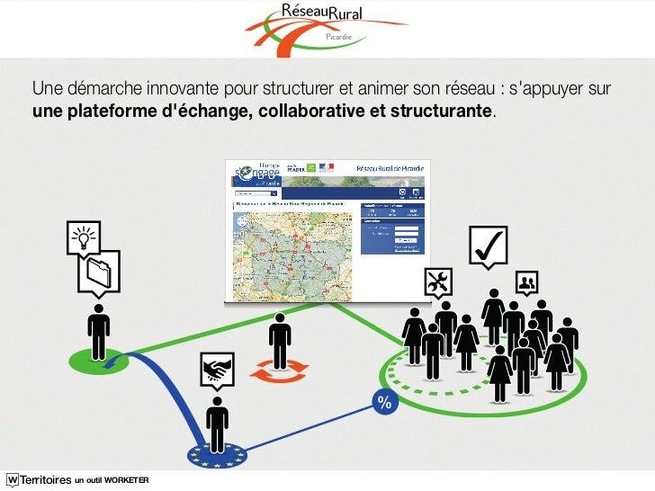 Une démarche innovante pour structurer et animer son réseau : sappuyer sur     une plateforme déchange, collaborative et s...