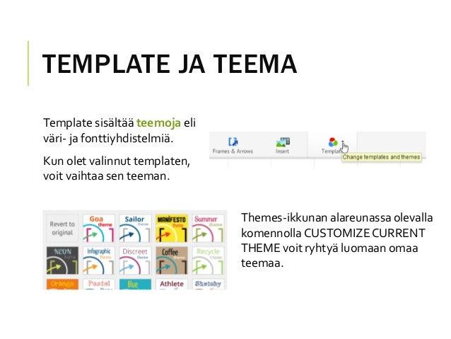 TEMPLATE JA TEEMATemplate sisältää teemoja eliväri- ja fonttiyhdistelmiä.Kun olet valinnut templaten,voit vaihtaa sen teem...