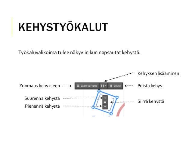 KEHYSTYÖKALUTTyökaluvalikoima tulee näkyviin kun napsautat kehystä.Zoomaus kehykseenKehyksen lisääminenPoista kehysSuurenn...