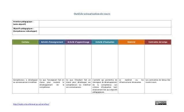 Outil de scénarisation de coursIntention pédagogique :(votre objectif)Objectifs pédagogiques :(Compétences à développer)  ...