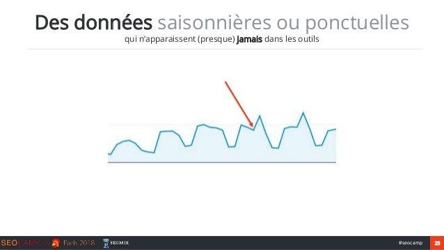 23#seocamp Des données saisonnières ou ponctuelles qui n'apparaissent (presque) jamais dans les outils