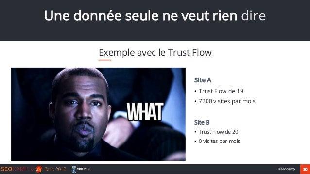 30#seocamp Une donnée seule ne veut rien dire Exemple avec le Trust Flow Site A • Trust Flow de 19 • 7200 visites par mois...