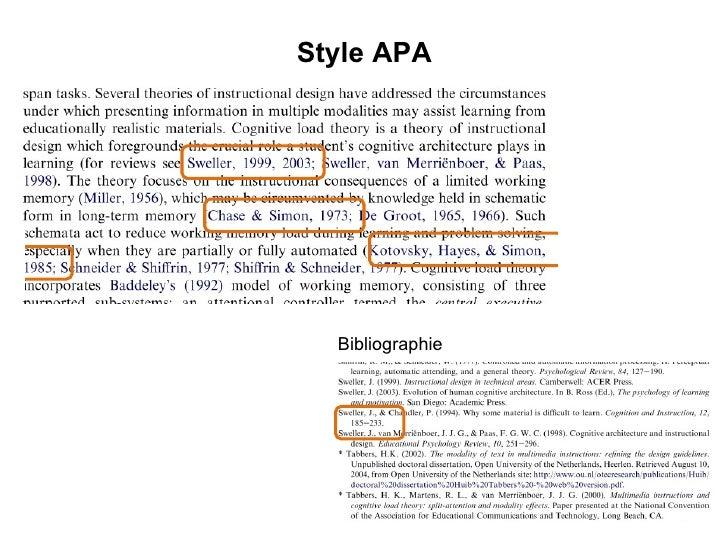 Style APA Bibliographie
