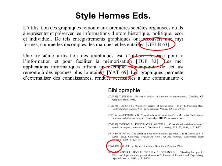 Style Hermes Eds. Bibliographie