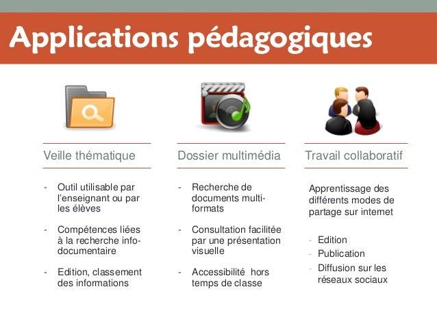 Applications pédagogiques Apprentissage des différents modes de partage sur internet - Edition - Publication - Diffusion s...