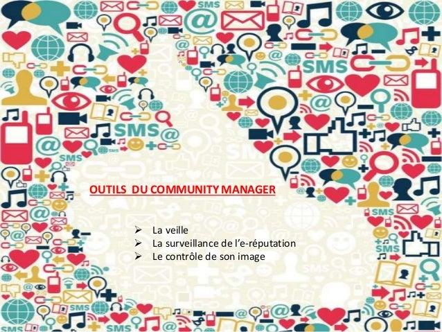 OUTILS DU COMMUNITY MANAGER  La veille  La surveillance de l'e-réputation  Le contrôle de son image