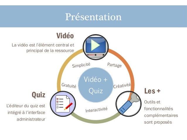 12 outils de vidéo + quiz Slide 2