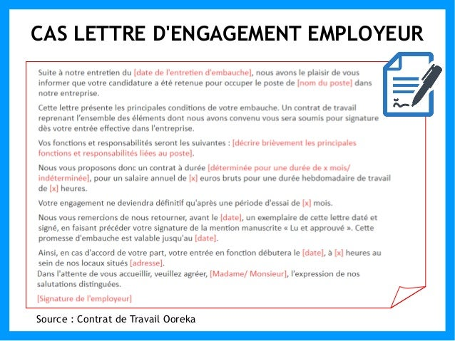 lettre d engagement contrat de travail 7 Outils pour formaliser les engagements dans la relation de travail lettre d engagement contrat de travail