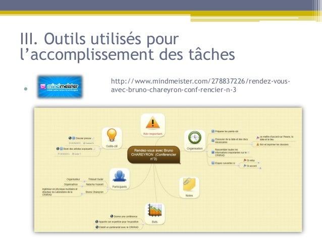 III. Outils utilisés pourl'accomplissement des tâches           http://www.mindmeister.com/278837226/rendez-vous-•   S    ...
