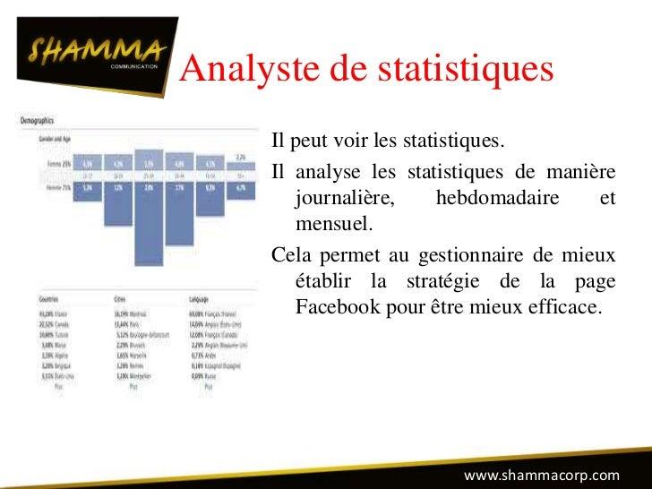 Analyste de statistiques     Il peut voir les statistiques.     Il analyse les statistiques de manière         journalière...