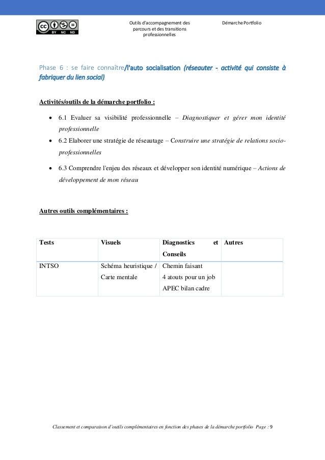 50 outils pour accompagner les parcours et transitions professionnell u2026