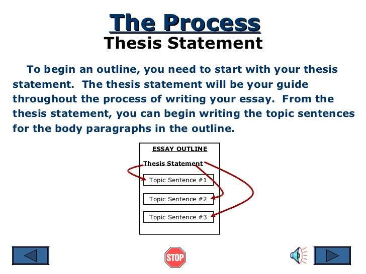 Thesis statement for process analysis essays