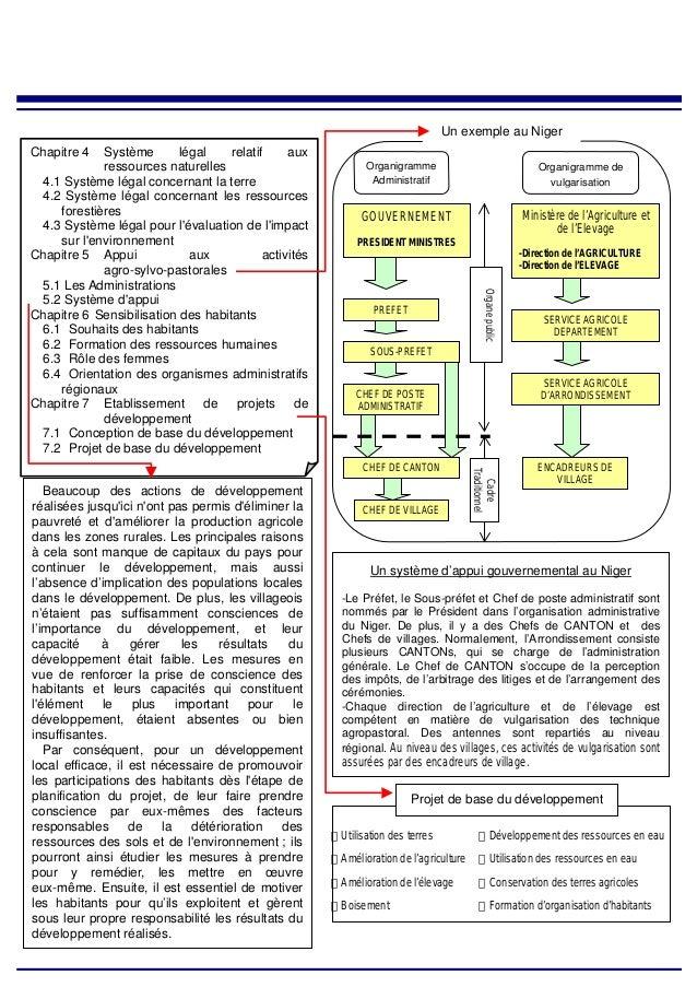 Chapitre 4 Système légal relatif aux ressources naturelles 4.1 Système légal concernant la terre 4.2 Système légal concern...