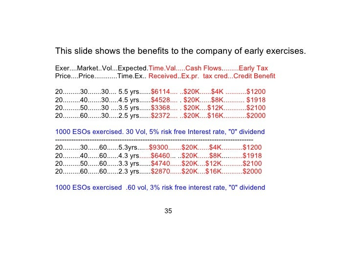About employee stock options