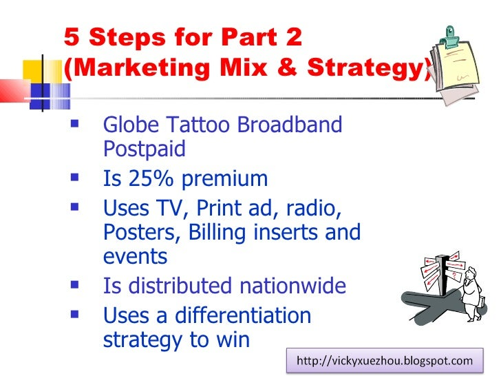 Outline of 10 step marketing plan for globe tattoo for Globe tattoo internet load