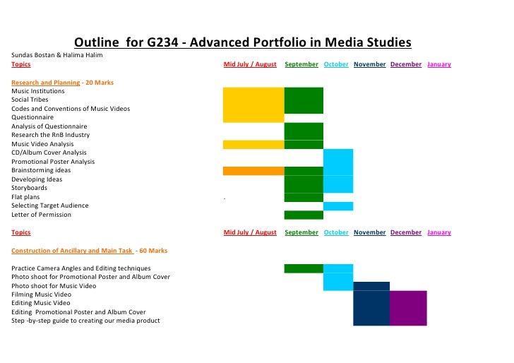 Outline Of G324 Gantt Chart