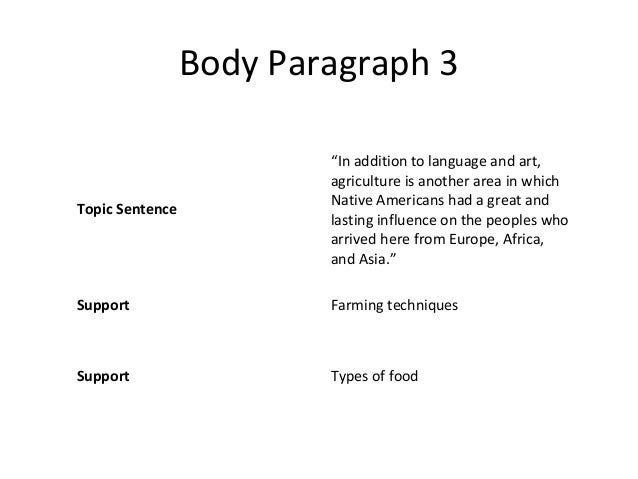 paragraph essay about education