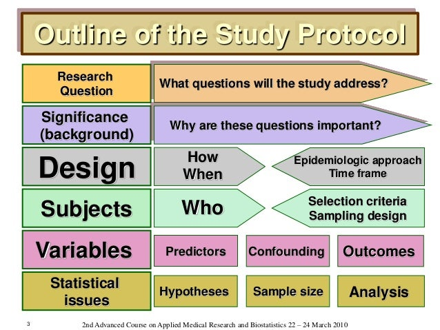 Writing research proposal guidelines