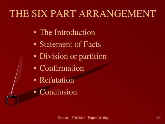 confirmation refutation essay These two sets of exercises, refutation and confirmation, would correspond to an argumentative essay in modern composition theory the students are learning how to.