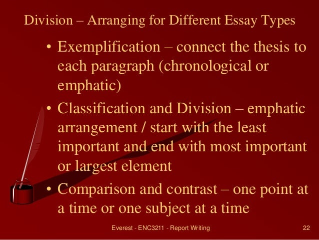 types of exemplification essays