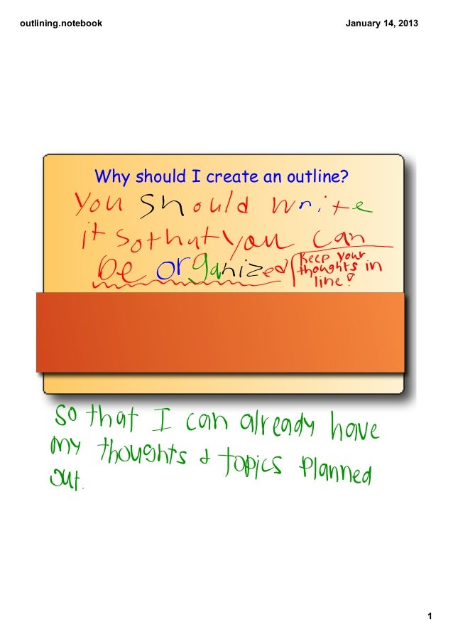 outlining.notebook                                           January14,2013                Why should I create an outlin...