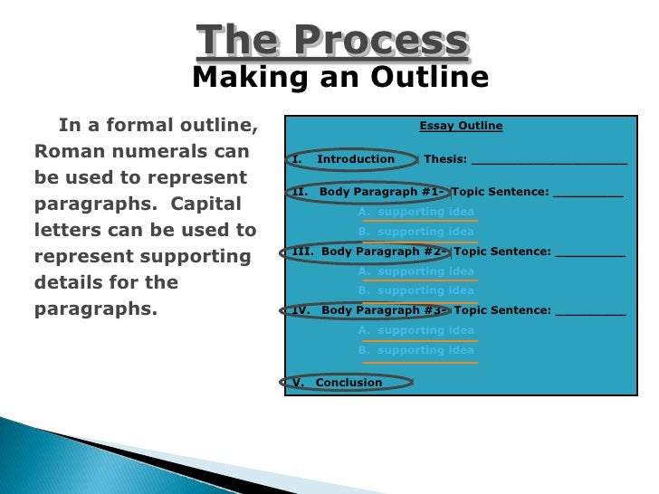 process essay outline