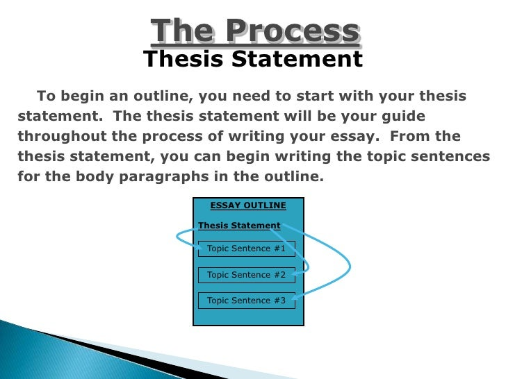 Nurture Essay Thesis Statement For Process Analysis Essay Thesis Sample Format Pdf Illegal Immigration Essay Outline also Relevant Essay Topics Get Your Coursework Done For Less With Our Essay Writing Service  Whistle Blowing Essays