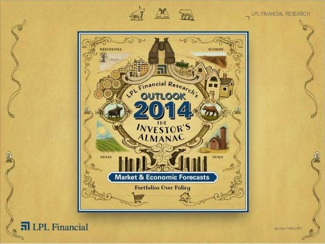 LPL FINANCIAL RESEARCH  Member FINRA/SIPC