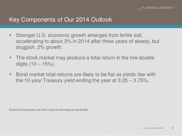 Outlook 2014: The Investor's Almanac Slide 3