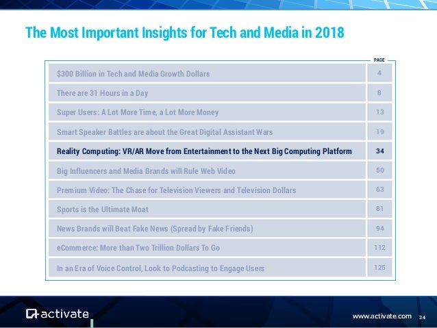 Activate Tech & Media Outlook 2018