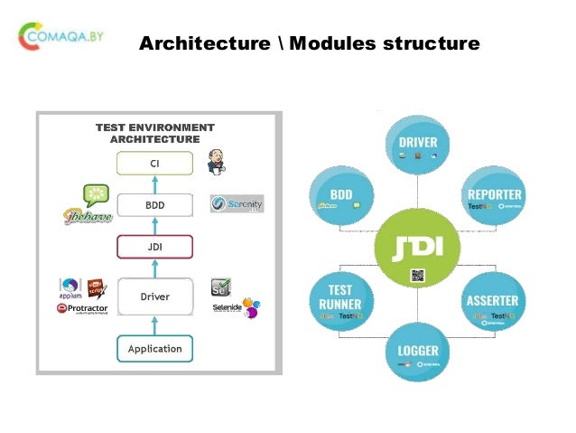 Software architecture design patterns in java source code