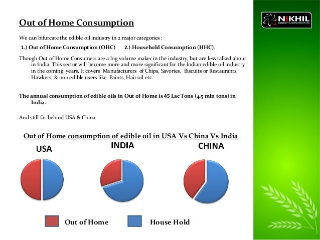 consumption of edible oil Oils and fats in the market place - major producing and consuming countries/regions edible oil processing frying and regions with the largest consumption.