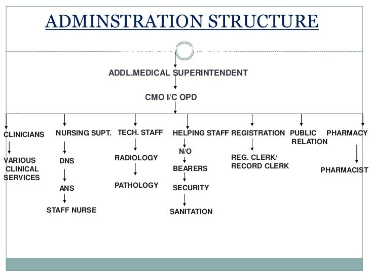 Health record structures