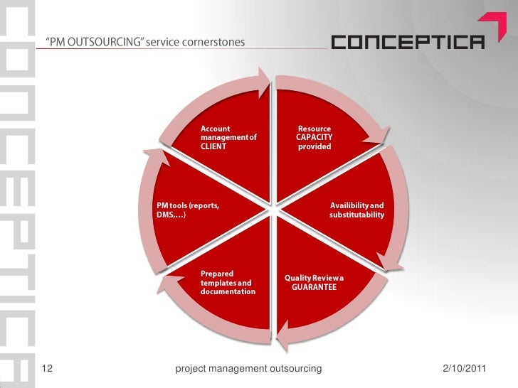 project management report outsourcing projects Outsourcing with delivery all of these projects were carried out through our offshore outsourcing services located across our project management software.