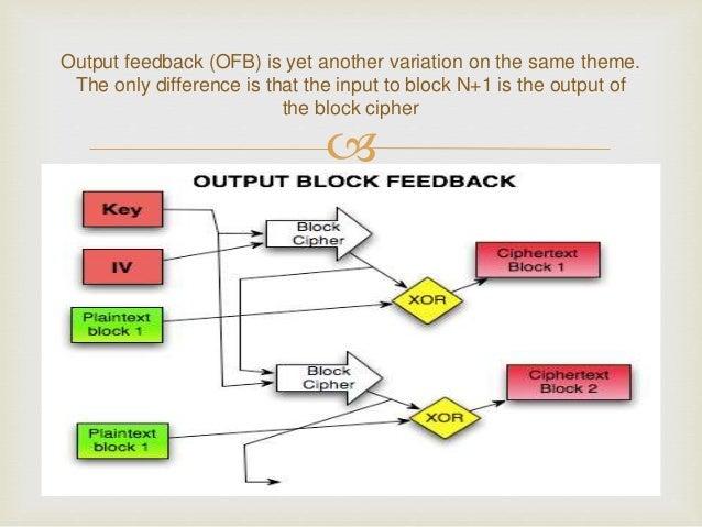 Output feedback (ofb) Slide 3