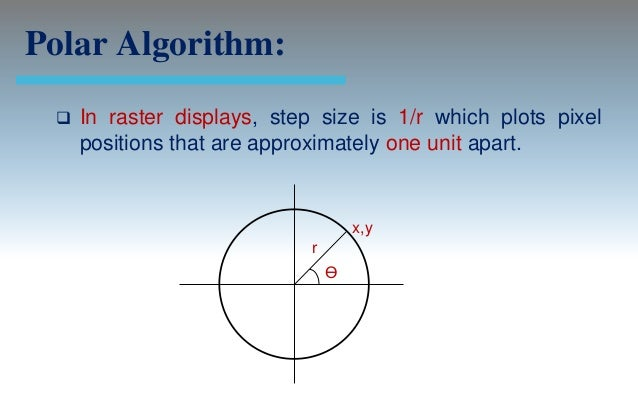 Line Drawing Algorithm Graphics : Digital algorithm background encrypting