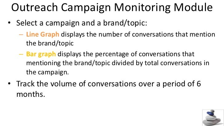 Outreach Campaign Monitoring Module<br />Select a campaign and a brand/topic:<br />Line Graph displays the number of conve...