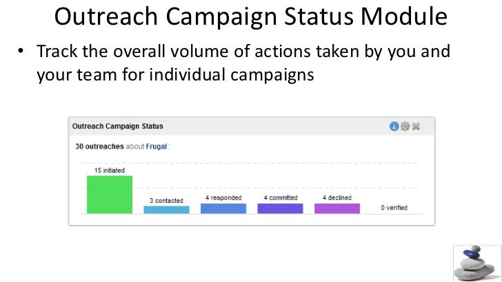 Track the overall volume of actions taken by you and your team for individual campaigns<br />Outreach Campaign Status Modu...