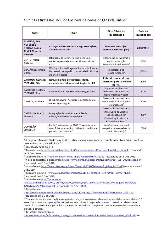 Outros estudos não incluídos na base de dados do EU Kids Online1                                                          ...