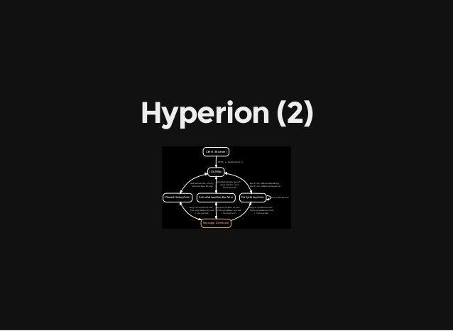 Hyperion(2) Client (Browser) IO(UHttp) HTTP & WebSockets RecentHistoryActor GetRecentHistory  RecentReadings Actu...