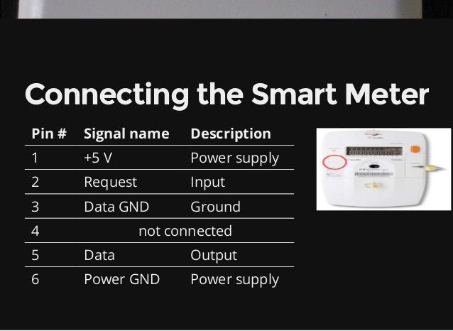 ConnectingtheSmartMeter Pin # Signal name Description 1 +5 V Power supply 2 Request Input 3 Data GND Ground 4 not con...