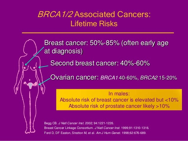 oestrogen-synthesising enzymes and breast cancer A literature review on role of restriction endonucleases in cancer diagnosis written by ikawo olorunwa emmanel department of biochemistry, college of medicine, university of lagos tel: 08067417488, 08096448817 email: ikawo4u@yahoocom, ikawo4u@gmailcom ikawo o e university of lagos 2013 department of biochemistry 1 dedication i dedicate this.