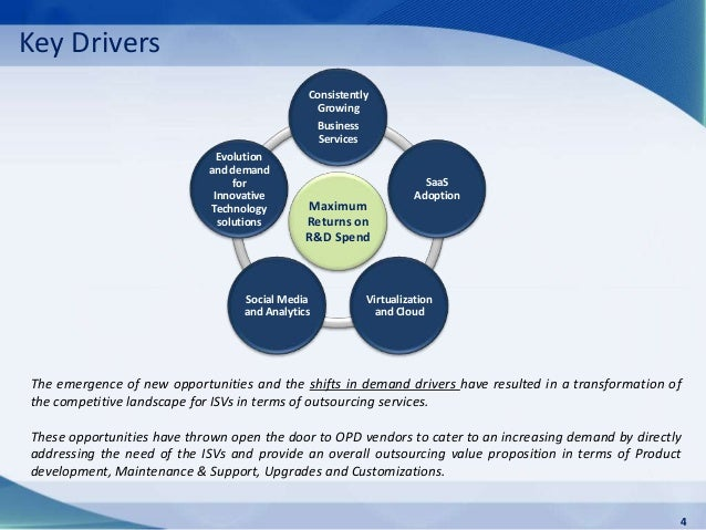 key drivers of mobile industry Mobile phone and smart phone market - global industry analysis and forecast 2015 - 2021 cellular phones that offer advanced computing abilities such as wi-fi, web browsing, third party applications and mobile payment, solutions for information management, such as documents, emails and contacts, inbuilt gps applications, and provides features .