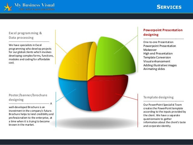 India Powerpoint Template | Outsource Powerpoint Presentation In India