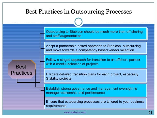 10 Best Practices for Outsourcing Software Projects in 2018